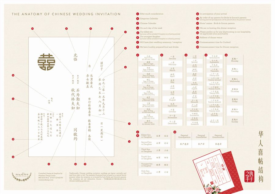 Chinese Wedding Invitation Template Word