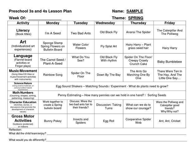 Early Childhood Preschool Lesson Plan Template Creative Curriculum