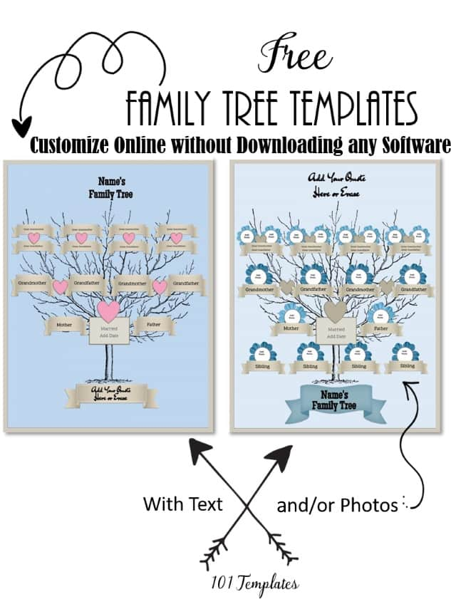 Editable Family Tree Templates
