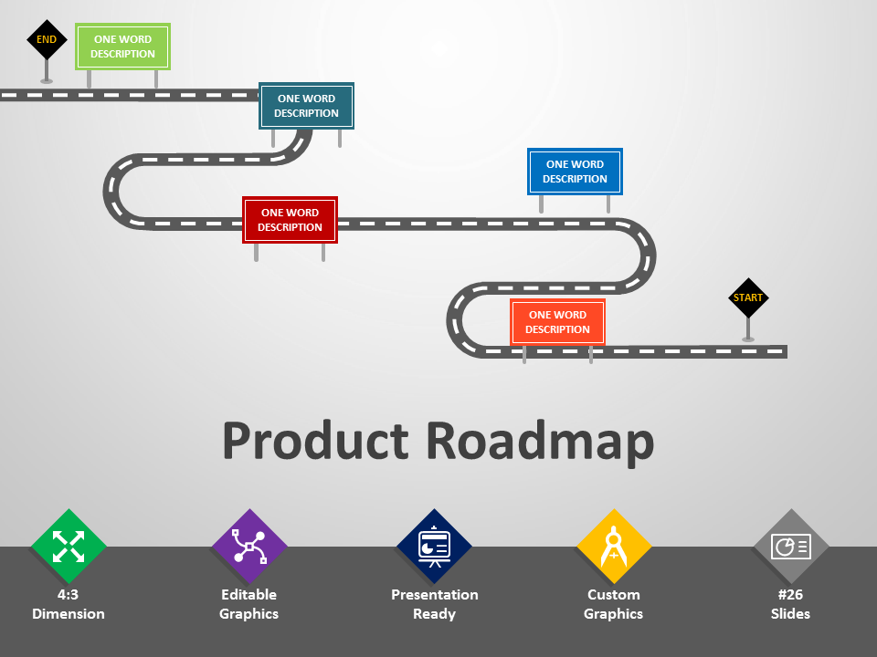 Editable Roadmap Template Ppt