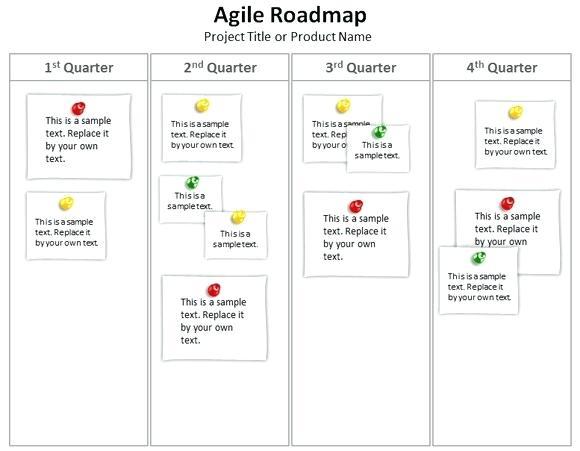 Editable Word Roadmap Template
