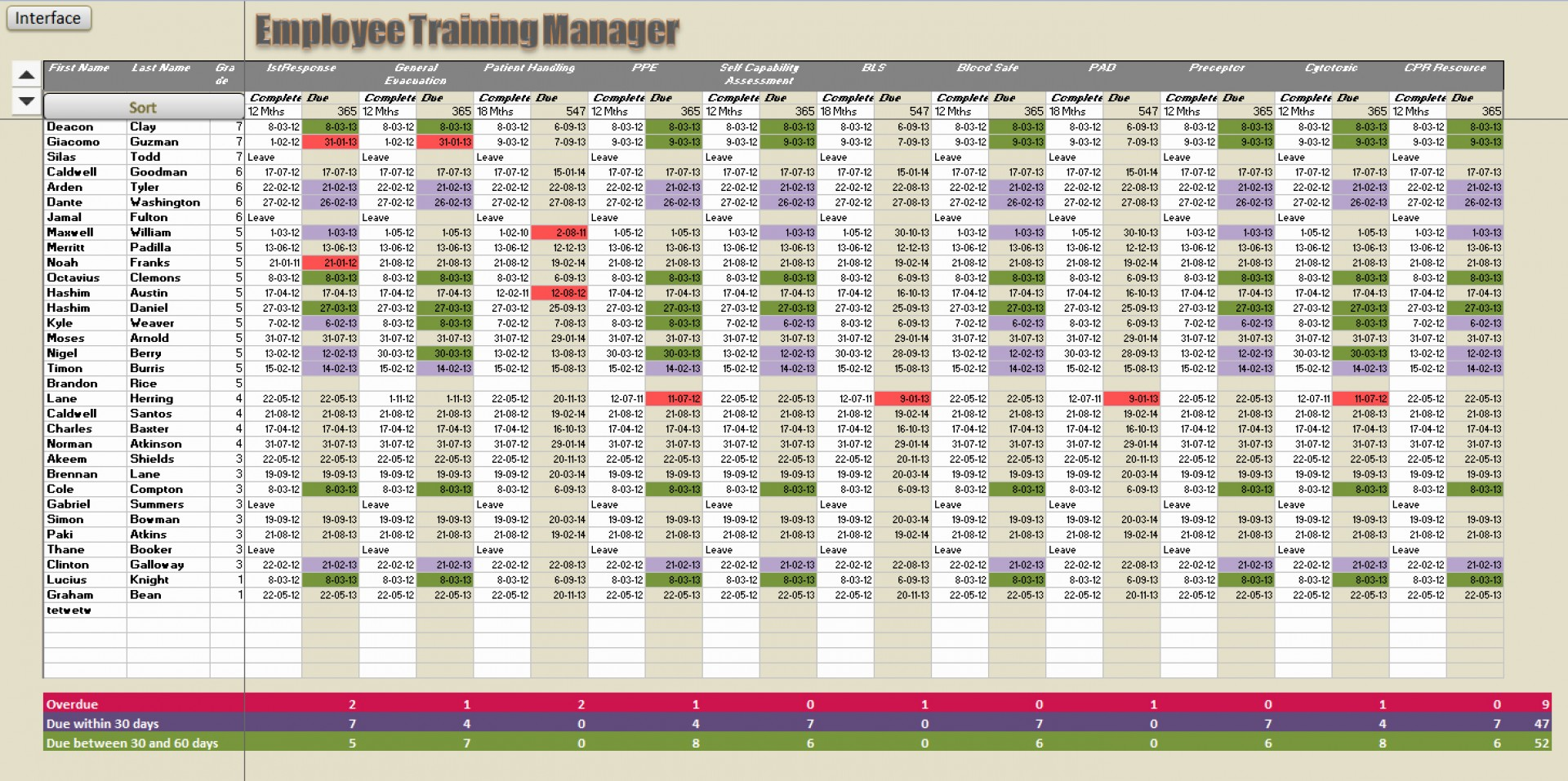 Employee Training Tracker Template Excel Free
