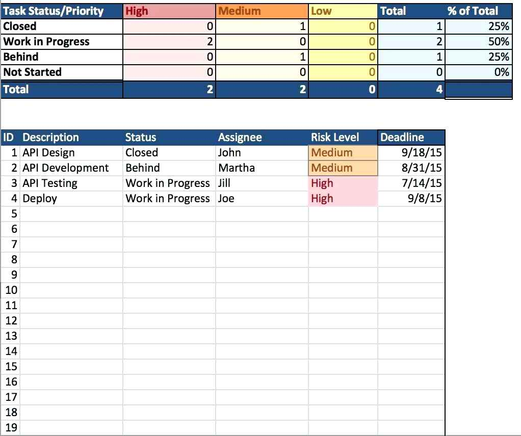 Excel Spreadsheet Project Tracking Template