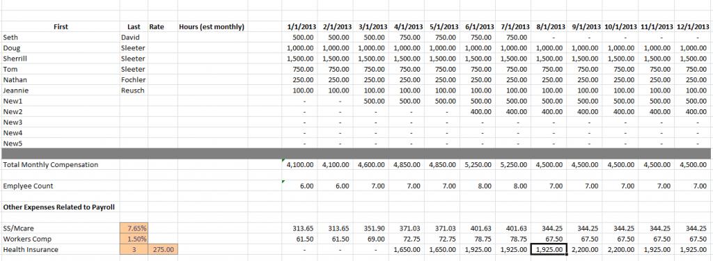 Expense Accrual Spreadsheet Template