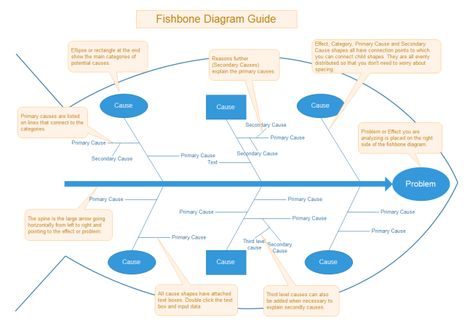 Fishbone Diagram Template Download