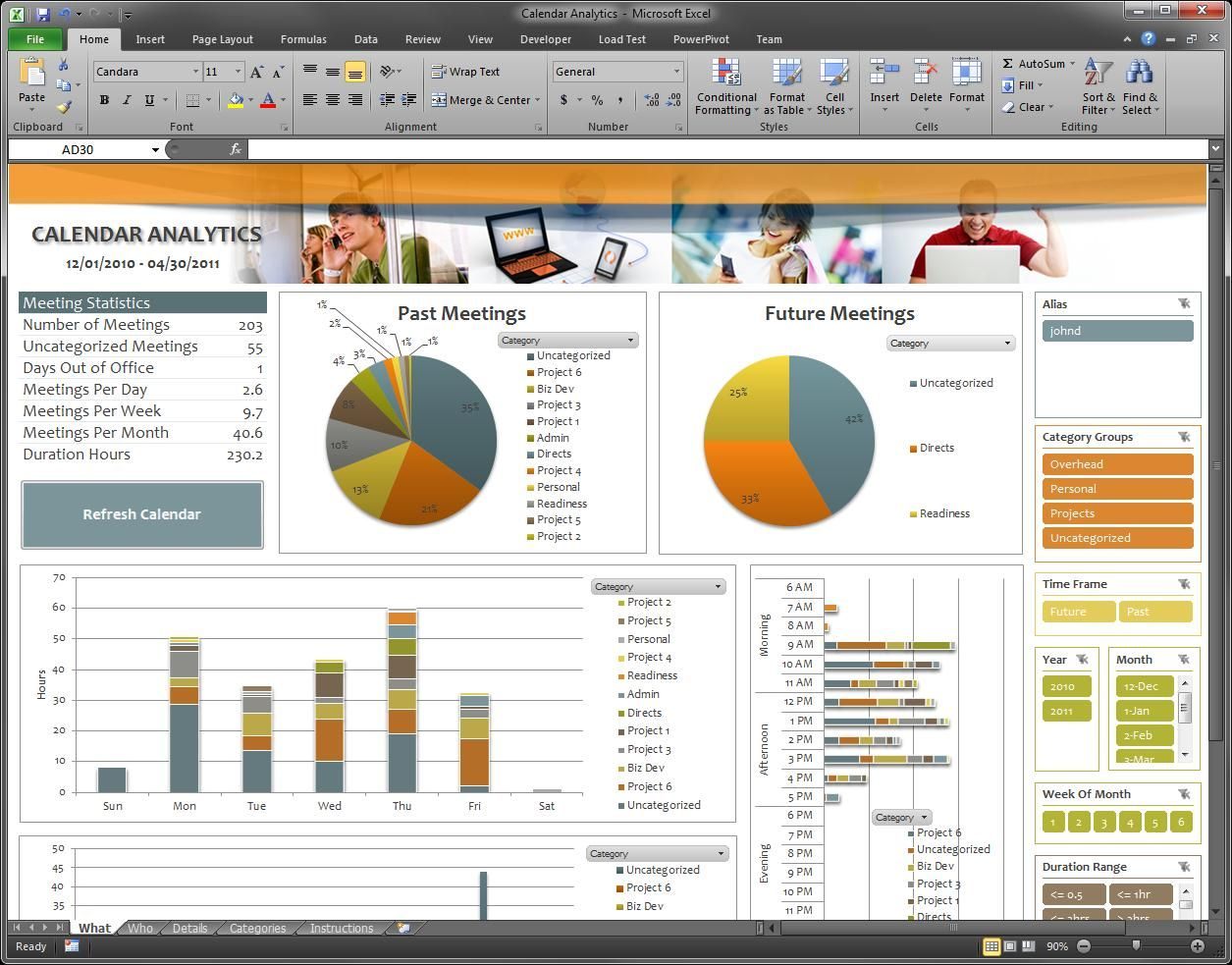 Free Excel Dashboard Templates 2010