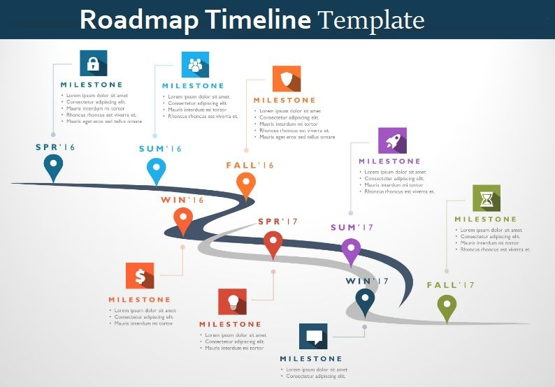 Free Roadmap Template Word