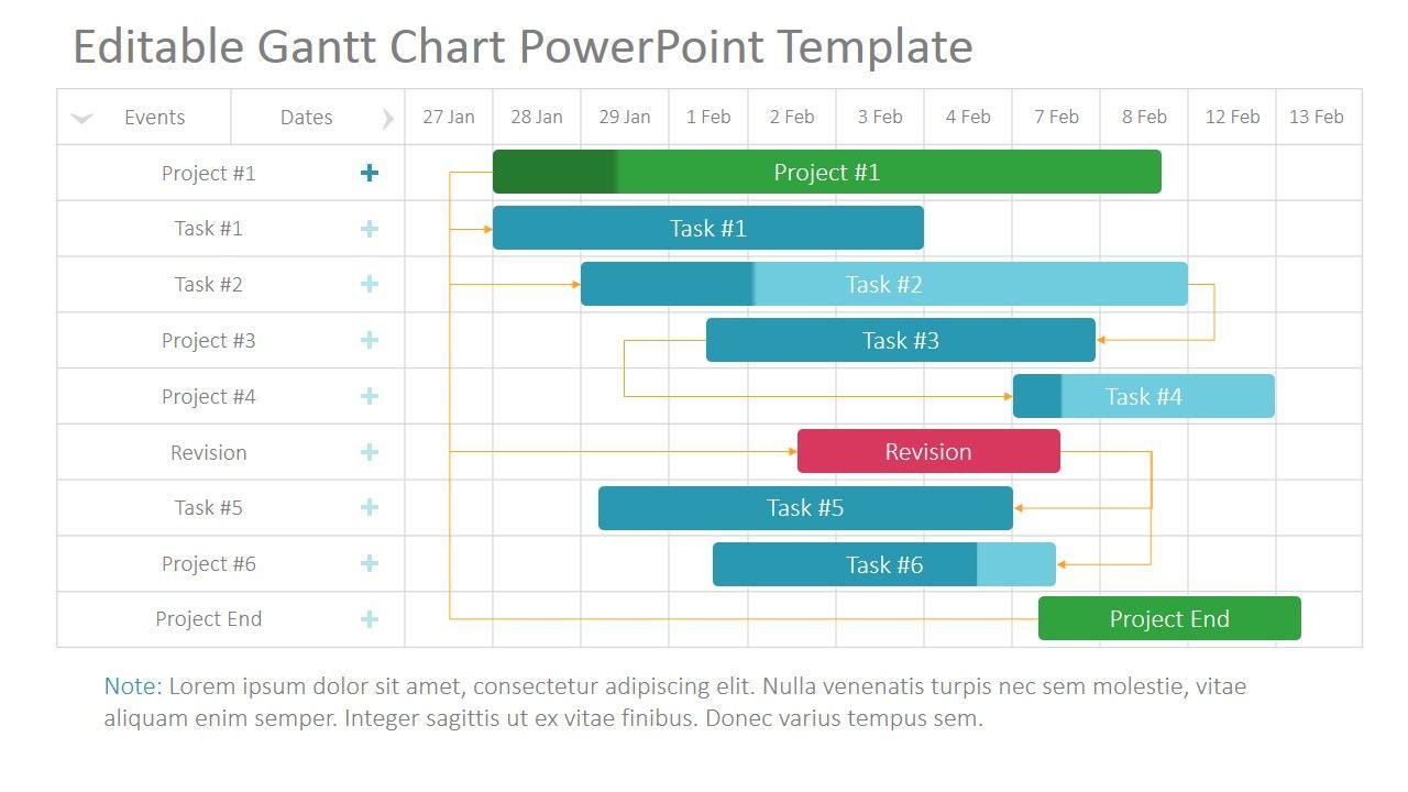Gantt Chart Project Timeline Template