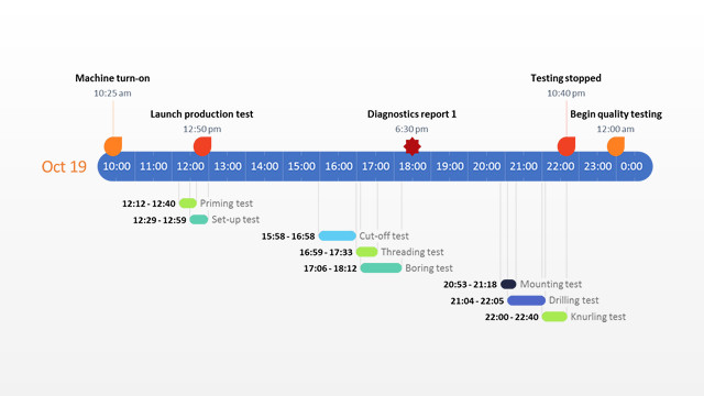 Gantt Timeline Template
