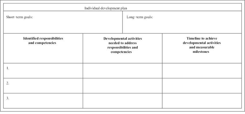 Idp Individual Development Plan Template