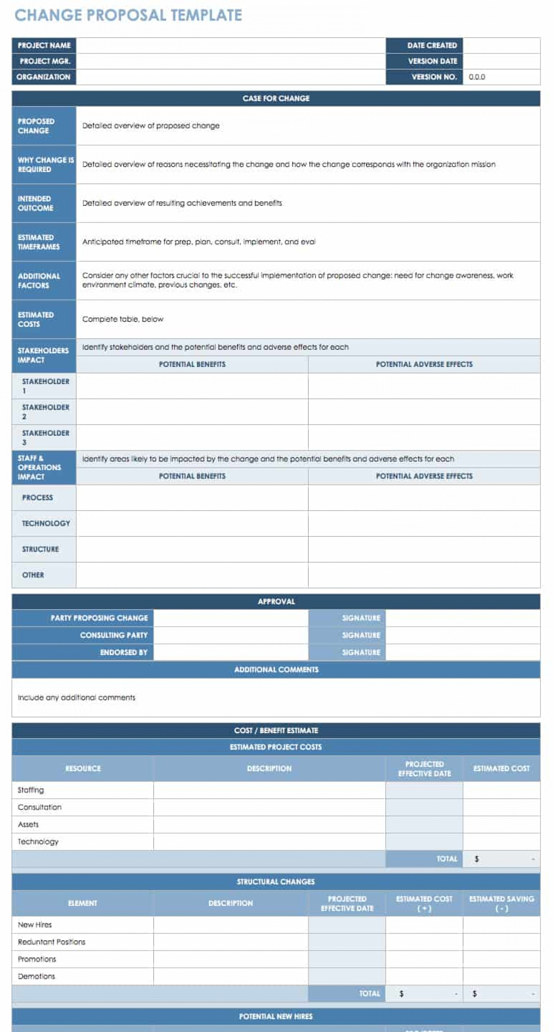 Itil Change Management Template