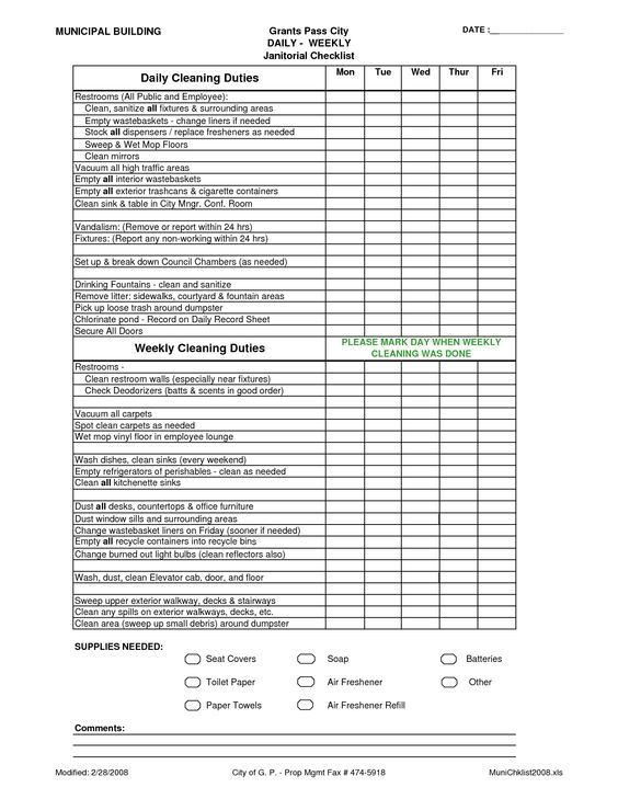 Janitorial Cleaning Checklist Template