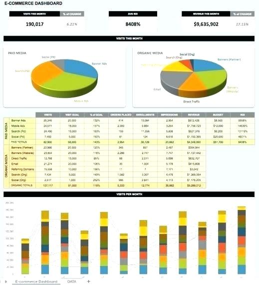 Maintenance Kpi Dashboard Excel Template