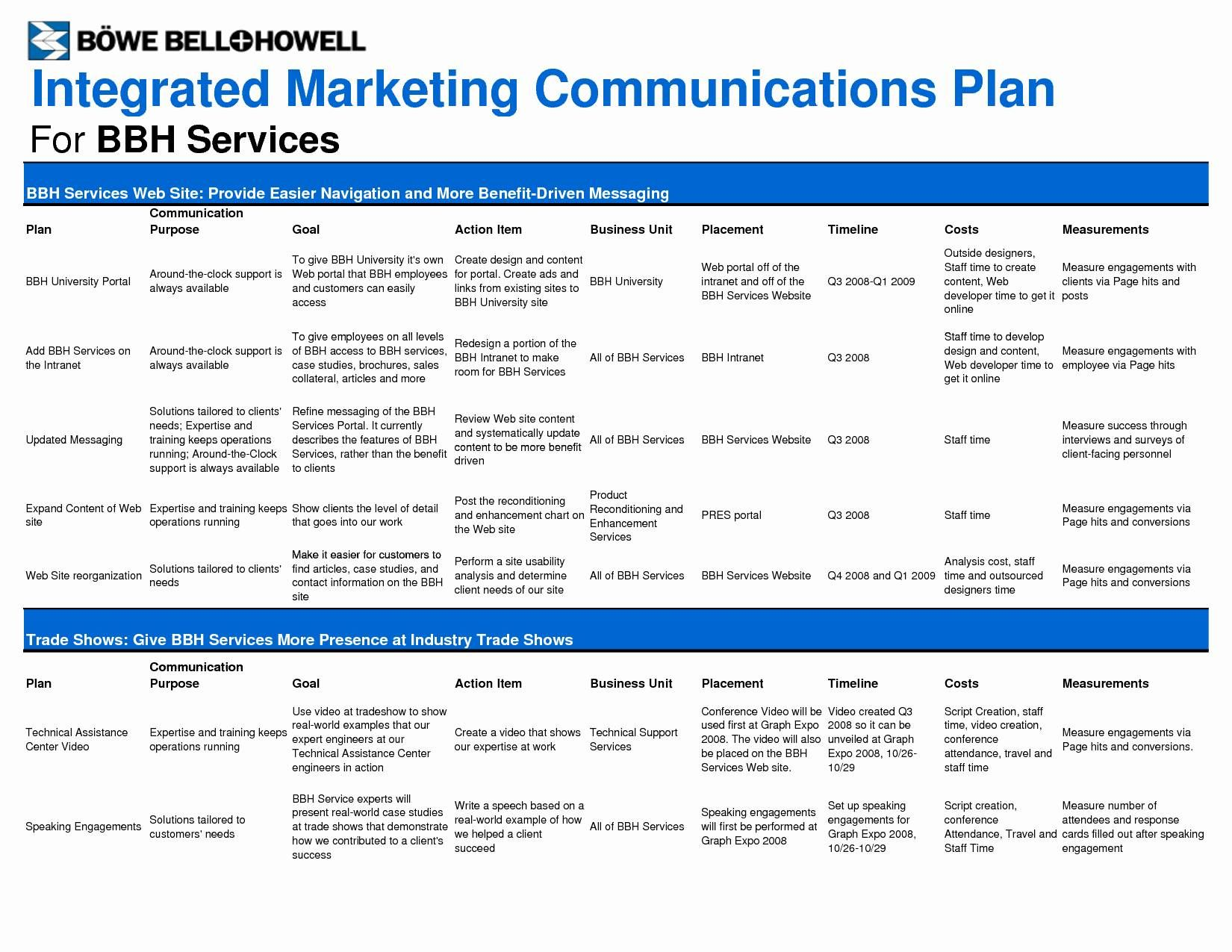 Marketing Launch Plan Template