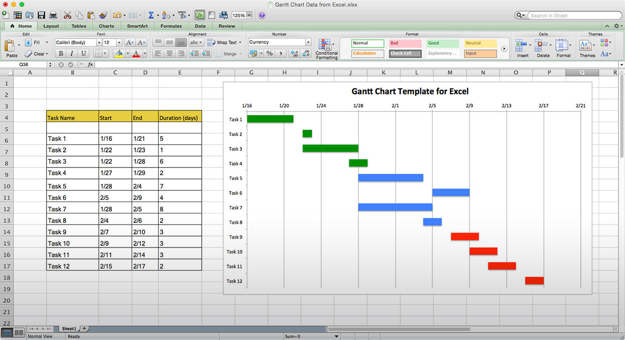 Microsoft Office Gantt Chart Inspirational Microsoft Fice Gantt Chart Template Free 1 Example Of