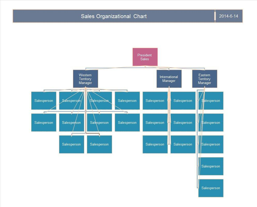Organizational Structure Chart Template Word