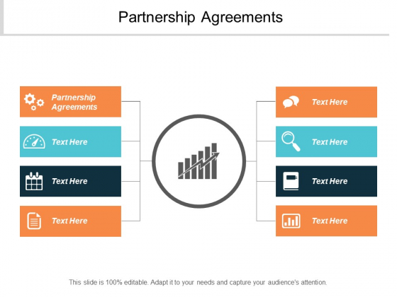 Partnership Agreements Templates