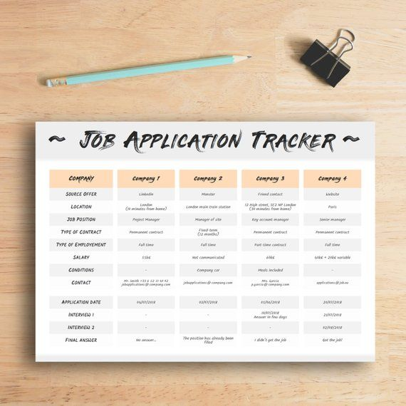 Pdf Editable Job Application Template