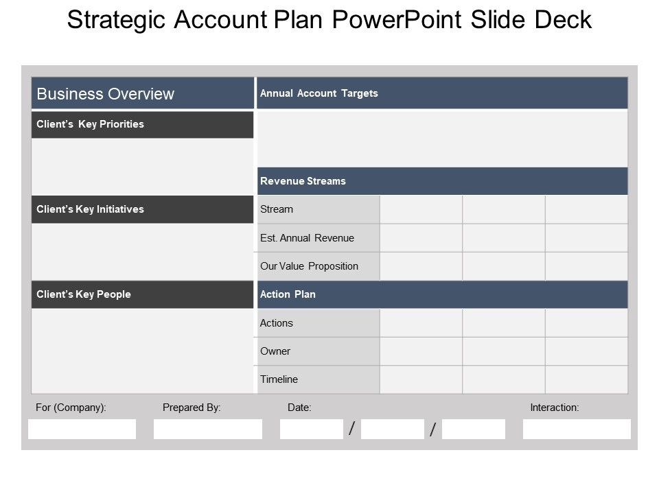 Powerpoint Strategic Account Plan Template