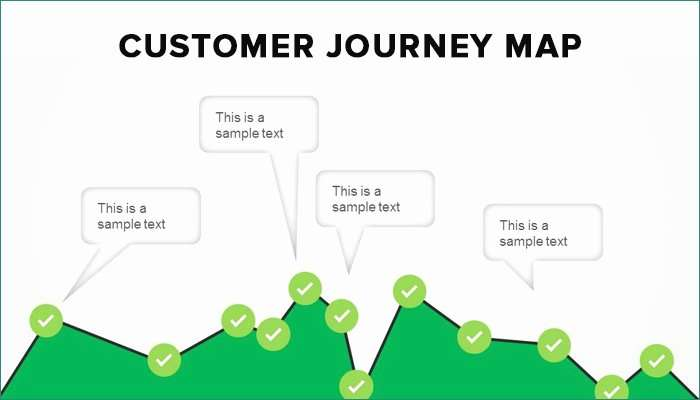 Journey Ppt Template Free Download Valuable 9 Customer Journey Map Powerpoint Templates Updated 2018