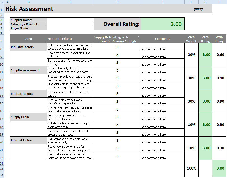 Procurement Supplier Risk Assessment Template