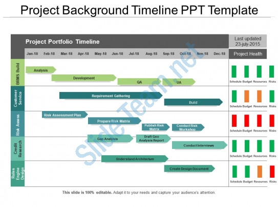 Project Roadmap Ppt Template
