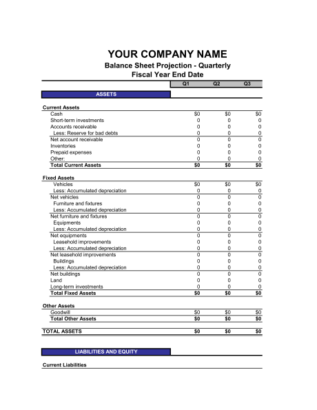Quarterly Balance Sheet Template