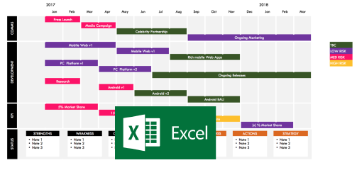 Roadmap Excel Template