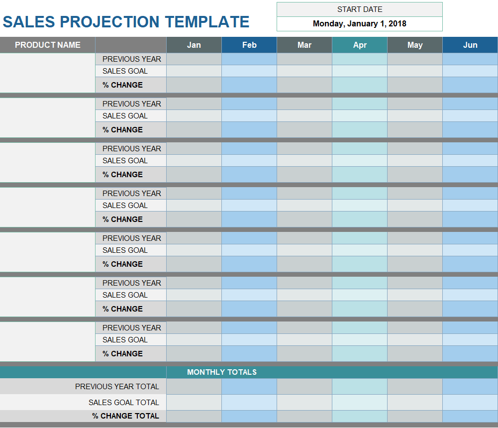 Sales Forecasting Templates Free Excel