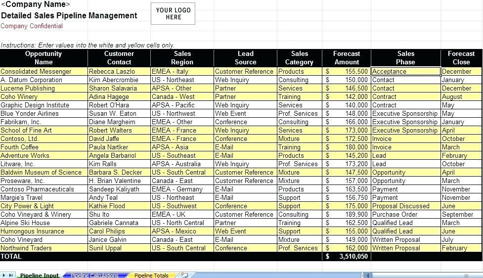 Sales Pipeline Template Excel 2010