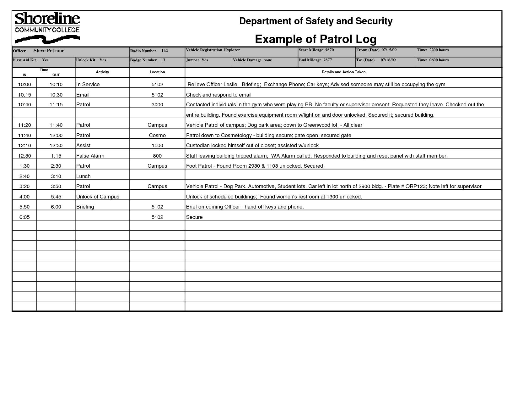 Security Guard Patrol Checklist Template