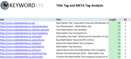 Seo Audit Template Excel