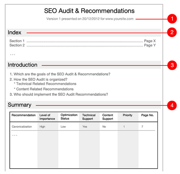 Seo Audit Template Pdf