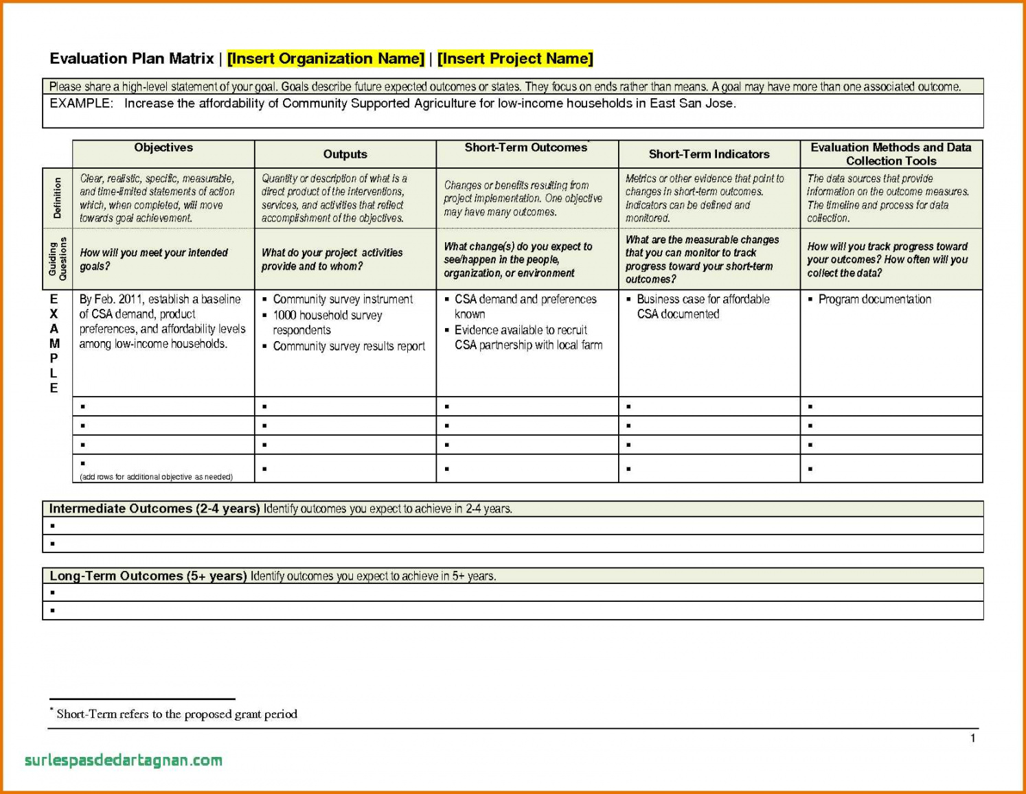 Free Software Implementation Lan Template Free Schedule Roject Uk Sharepoint Implementation Project Plan Template Pdf