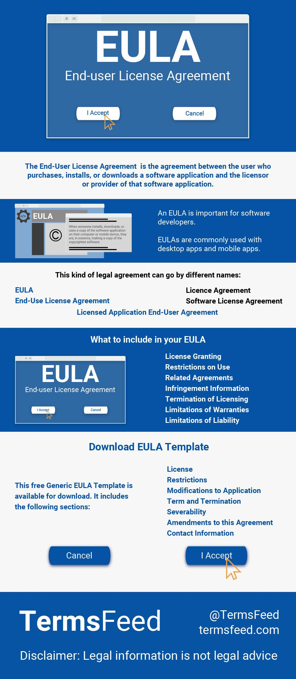 Software Eula Template