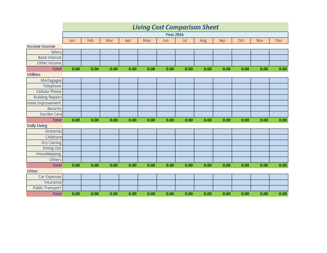 Spreadsheet Cost Benefit Analysis Template Excel