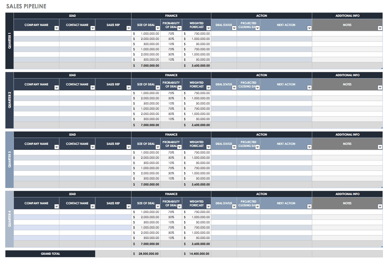 Spreadsheet Excel Sales Pipeline Template