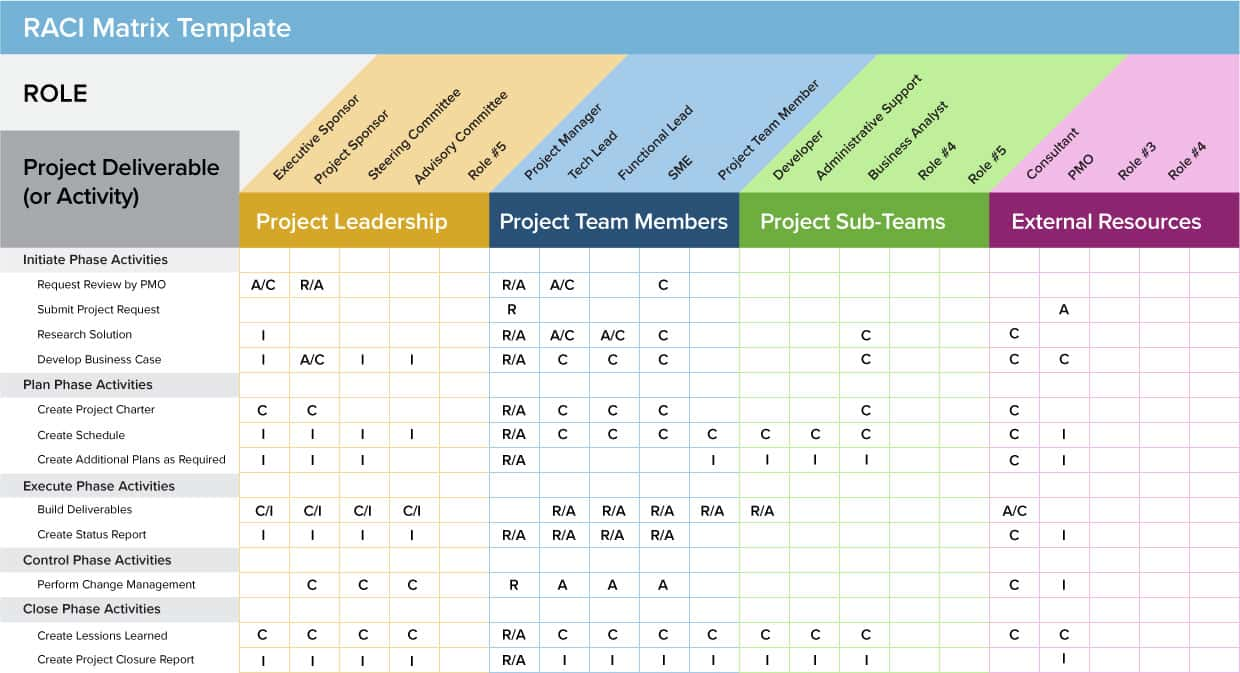 Spreadsheet Multiple Project Tracking Template Excel