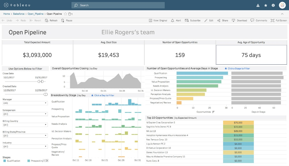 Tableau Dashboard Templates