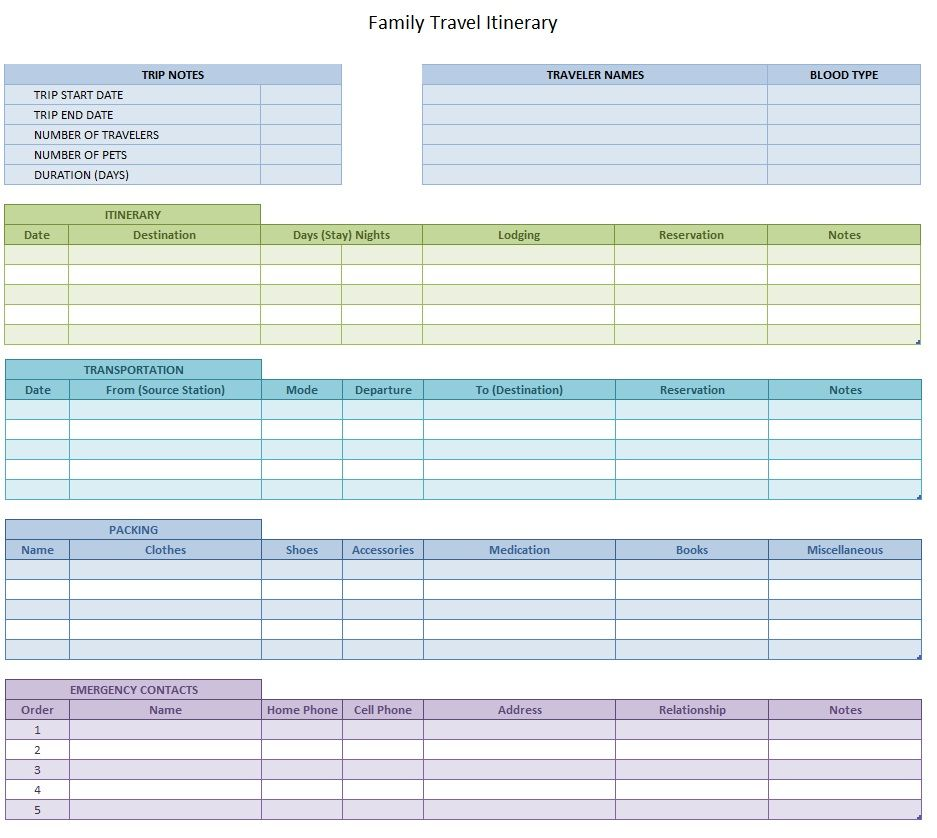 Template Itinerary For Travel