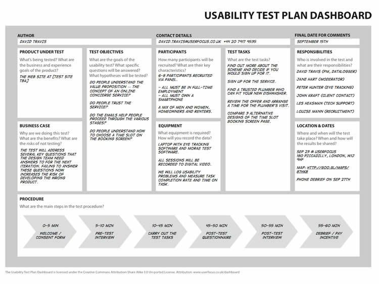 Test Plan Template For Mobile Application