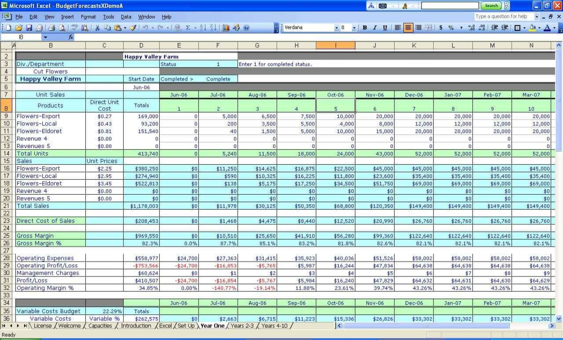 Warehouse Stock Control Warehouse Inventory Template
