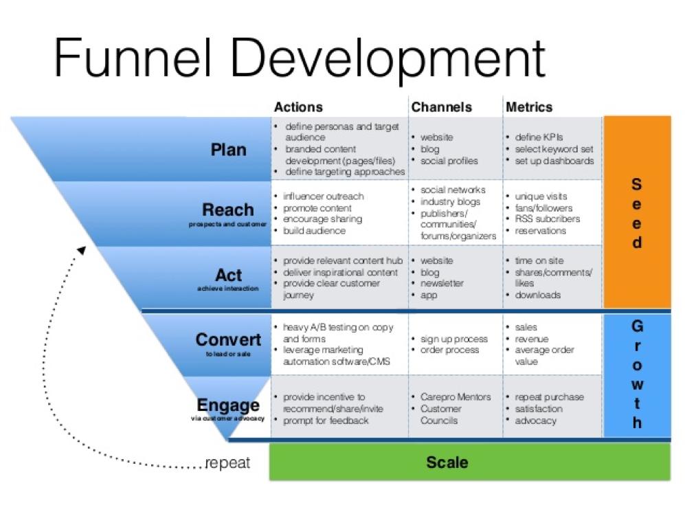 Website Launch Marketing Plan Template