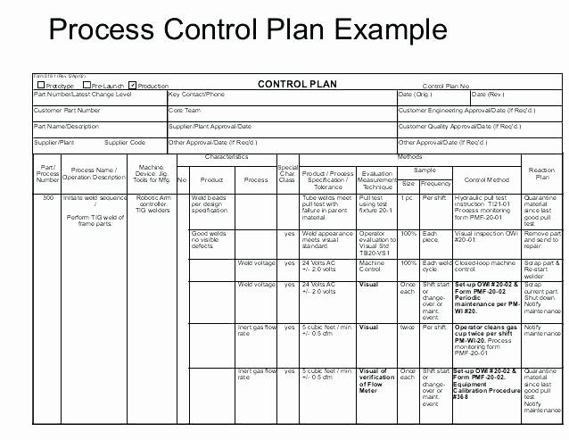 Construction Quality Control Plan Template Excel