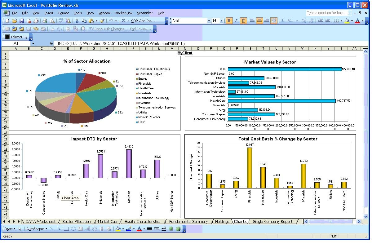 Dashboard Management Report Template