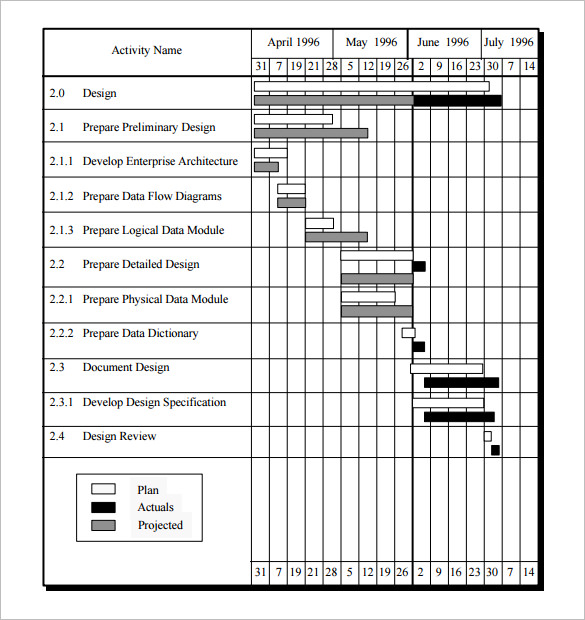 Event Production Schedule Template Excel