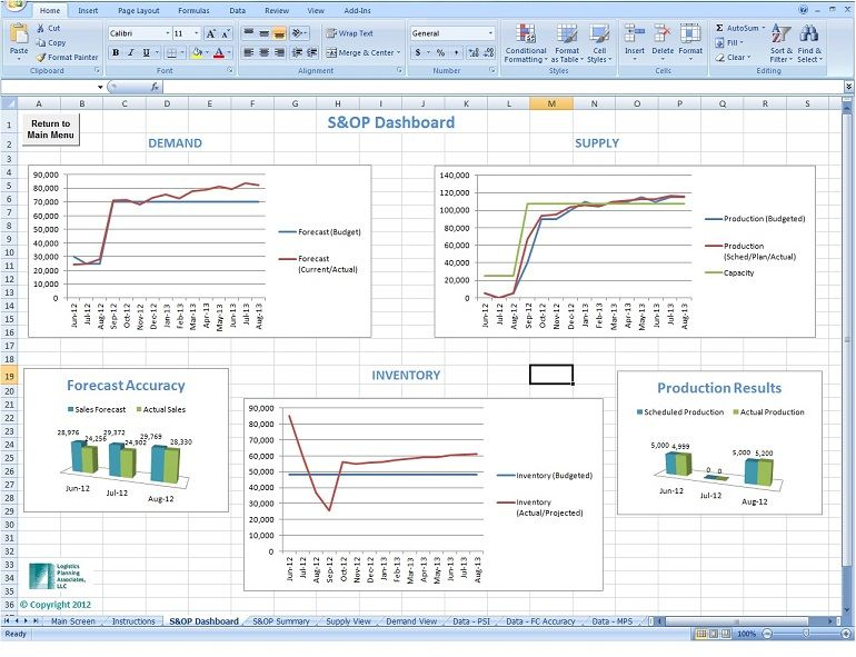 Excel Spreadsheet Sales Dashboard Excel Templates Free Download