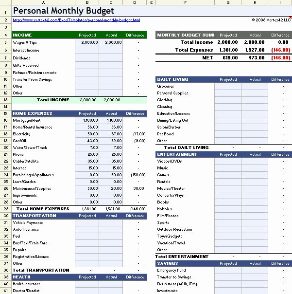 Personal Monthly Cash Flow Statement Template Excel