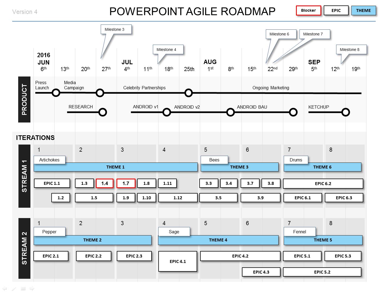 Program Roadmap Template Powerpoint
