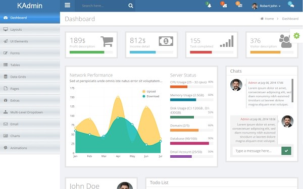 Responsive Dashboard Template Free